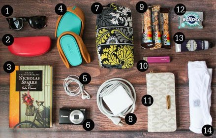 What to Pack for Kailash Tour