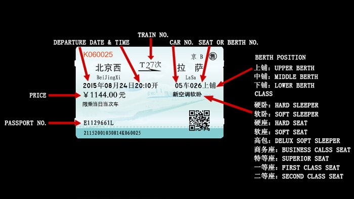 beijing lhasa train ticket sample