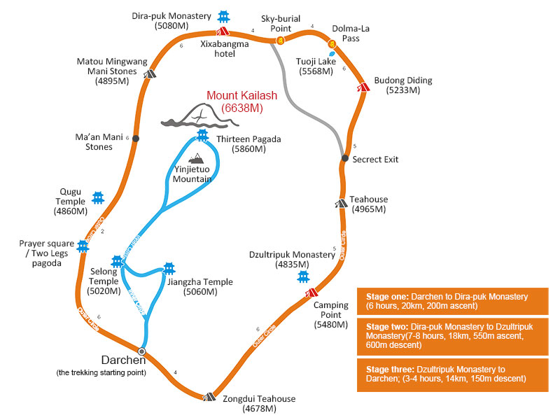 Mount Kailash Trek Route Map