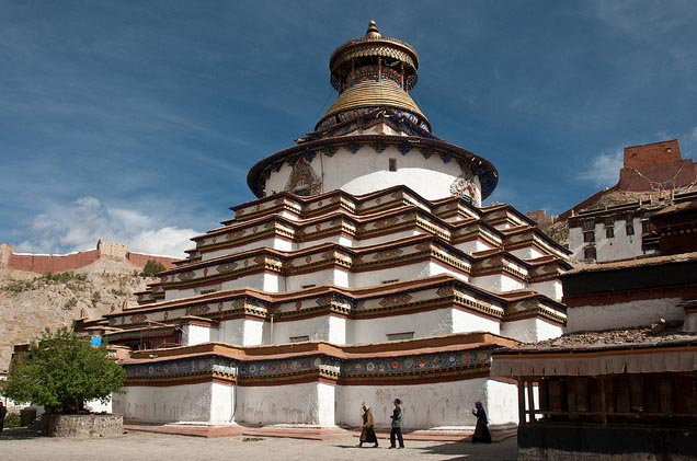Lhasa Gyantse Shigatse Tour 6 days,group tour